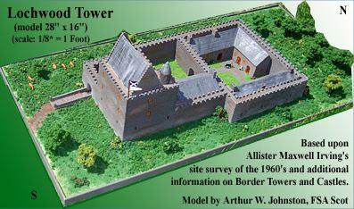 model tower 2
